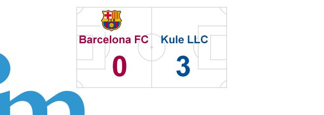 Barcellona FC – KULE LLC = 0-3