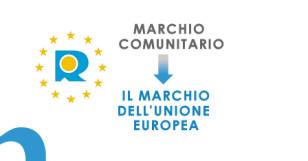Le modifiche al Regolamento sul Marchio Comunitario, rectius Marchio dell'Unione Europea